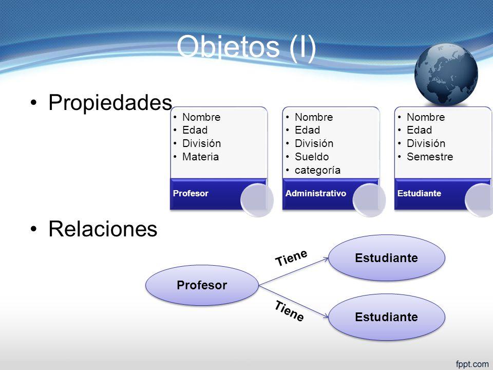 Objetos (I) Propiedades Relaciones Estudiante Tiene Profesor Tiene