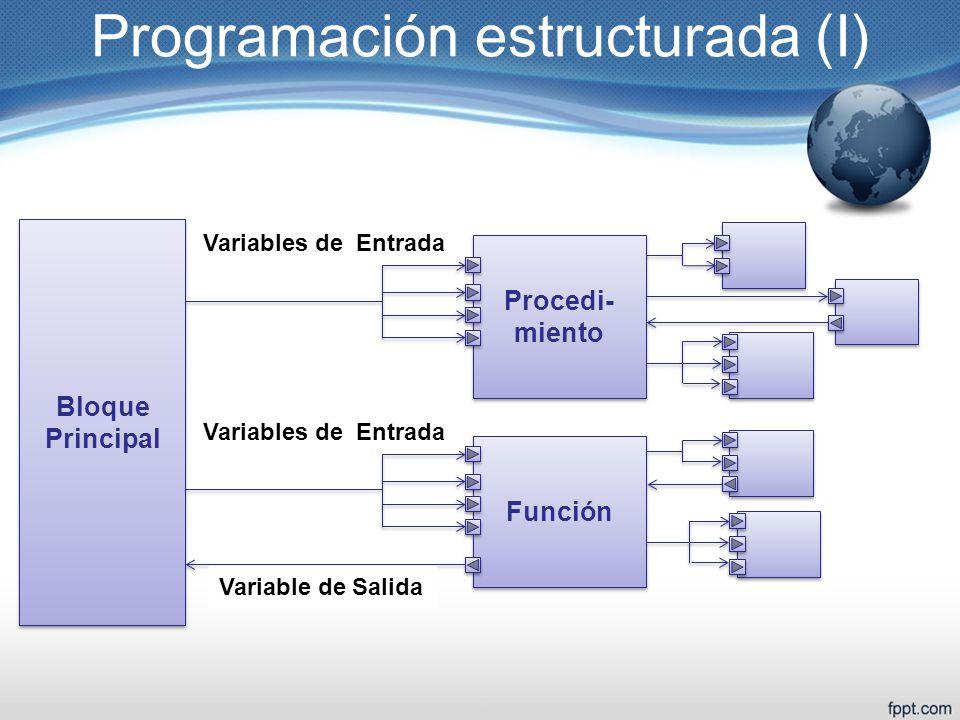 Programación estructurada (I)