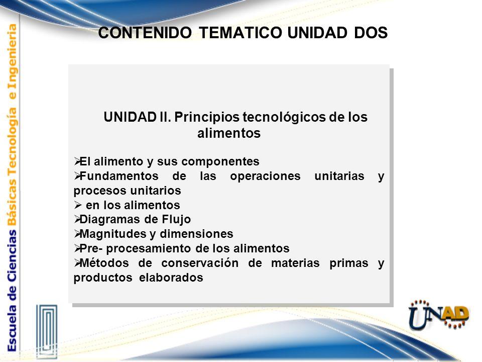 CONTENIDO TEMATICO UNIDAD DOS