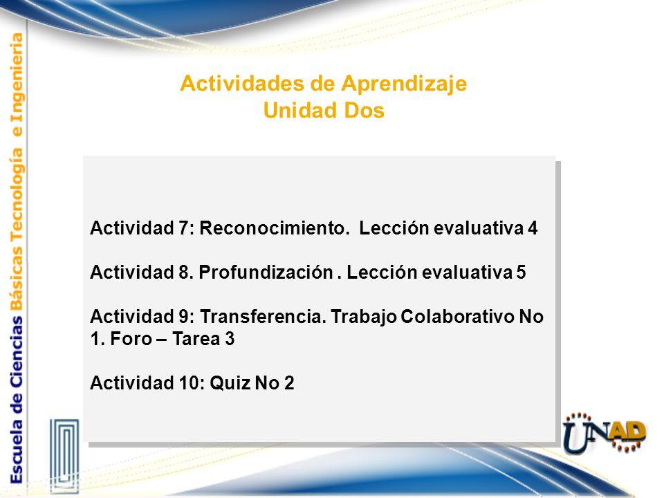 Actividades de Aprendizaje Unidad Dos