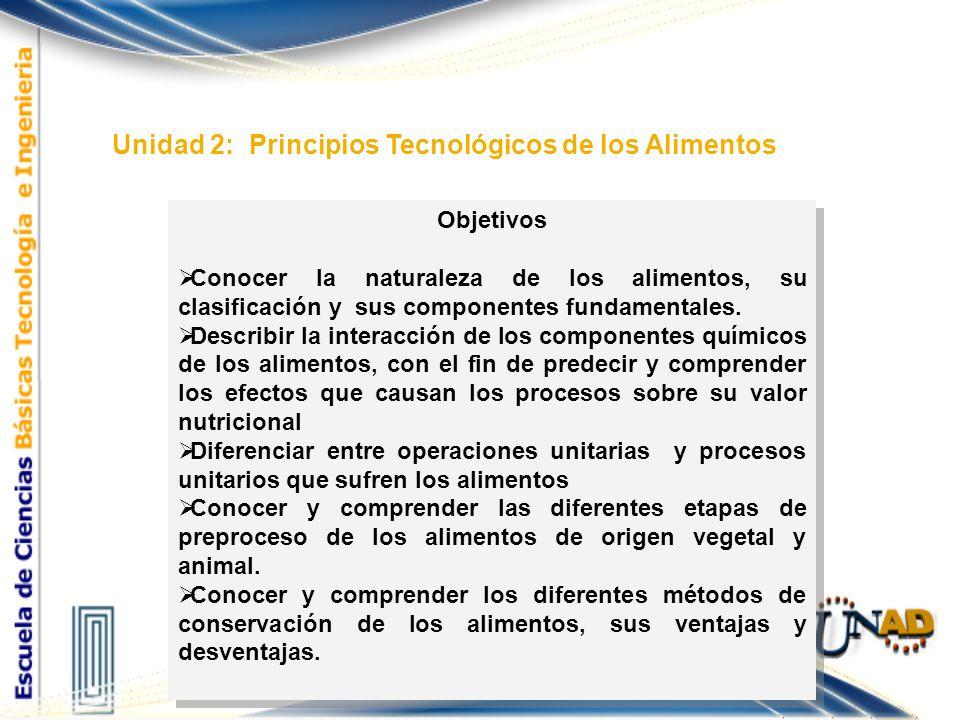 Unidad 2: Principios Tecnológicos de los Alimentos