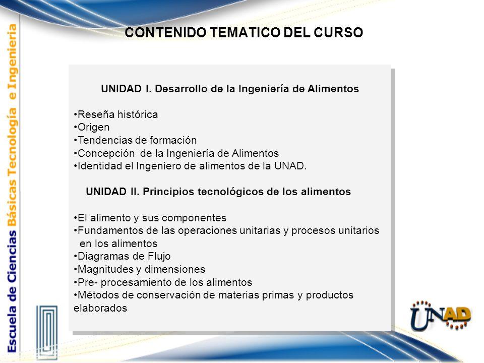 CONTENIDO TEMATICO DEL CURSO