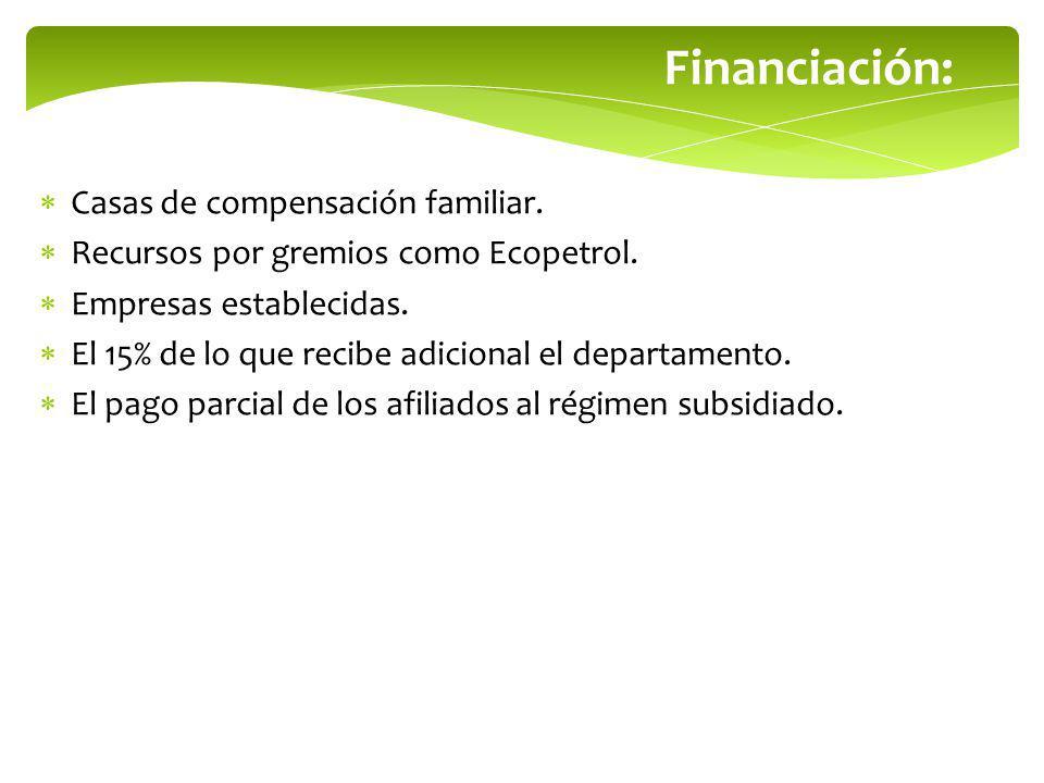 Financiación: Casas de compensación familiar.