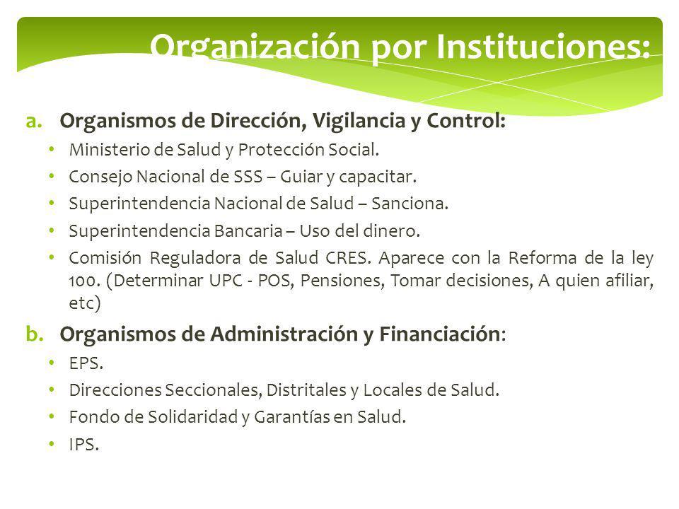 Organización por Instituciones: