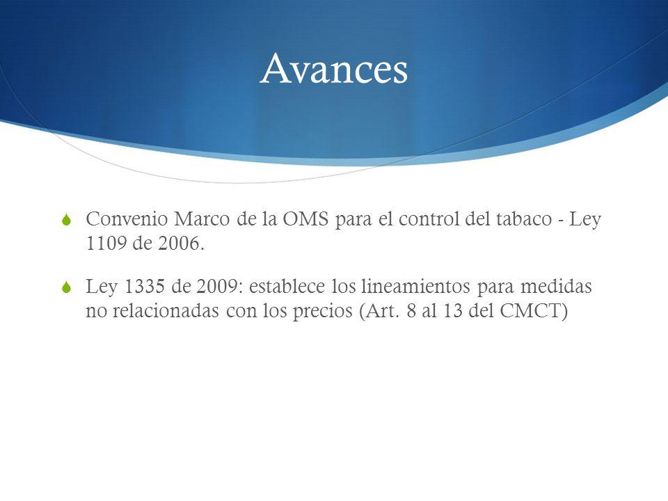 Avances Convenio Marco de la OMS para el control del tabaco - Ley 1109 de 2006.