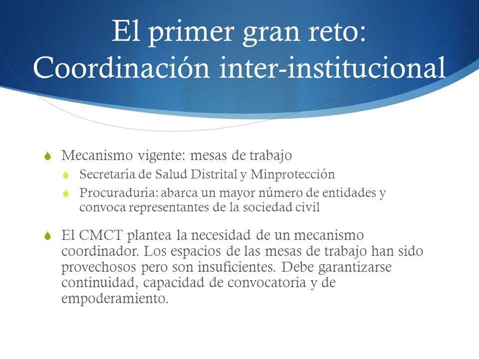 El primer gran reto: Coordinación inter-institucional
