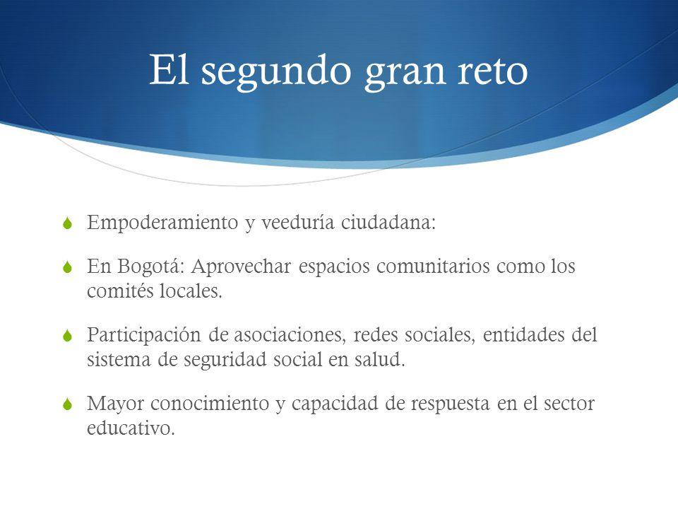 El segundo gran reto Empoderamiento y veeduría ciudadana: