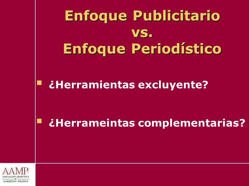 Enfoque Publicitario vs. Enfoque Periodístico