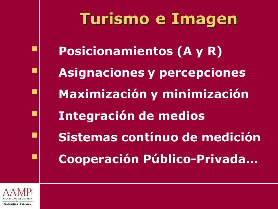 Turismo e Imagen Posicionamientos (A y R) Asignaciones y percepciones
