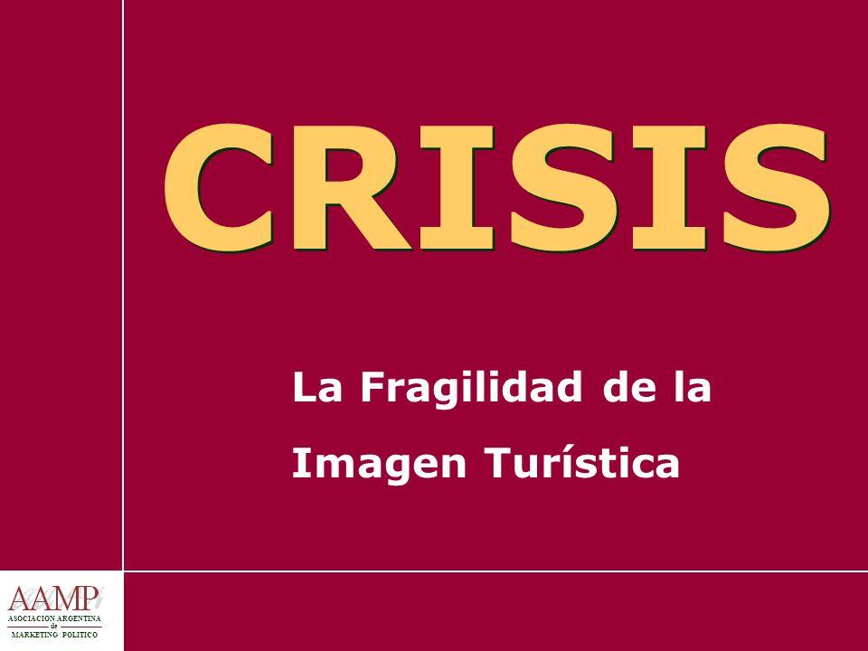 CRISIS La Fragilidad de la Imagen Turística