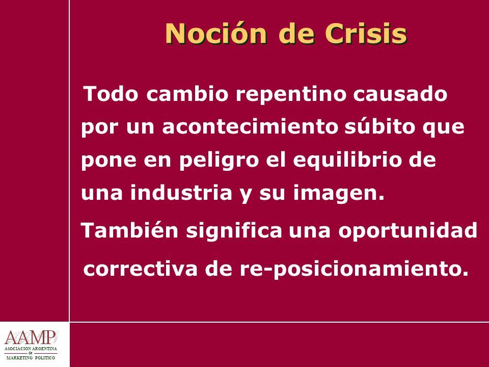 Noción de Crisis Todo cambio repentino causado por un acontecimiento súbito que pone en peligro el equilibrio de una industria y su imagen.