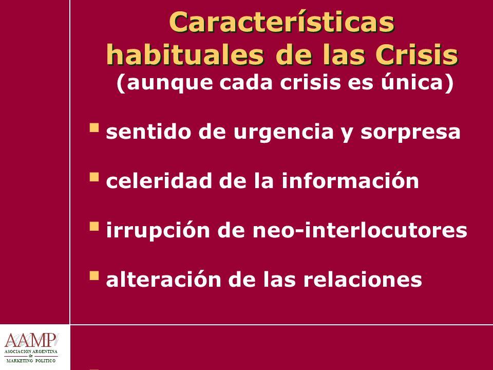 Características habituales de las Crisis