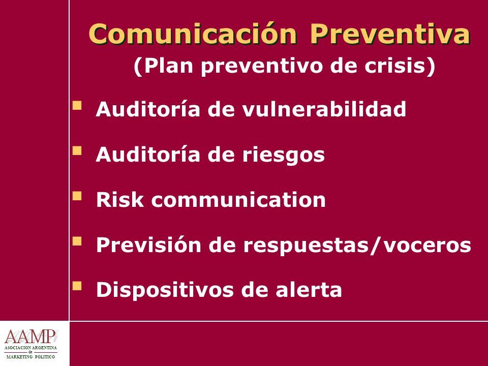 Comunicación Preventiva