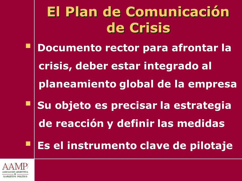 El Plan de Comunicación de Crisis