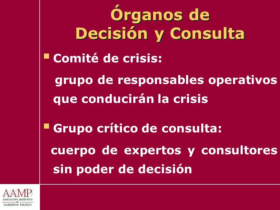 Órganos de Decisión y Consulta