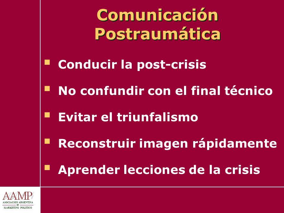 Comunicación Postraumática