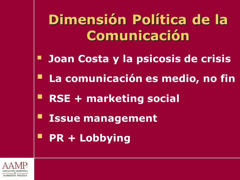 Dimensión Política de la Comunicación