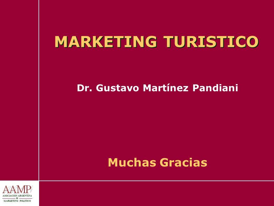 Dr. Gustavo Martínez Pandiani Muchas Gracias