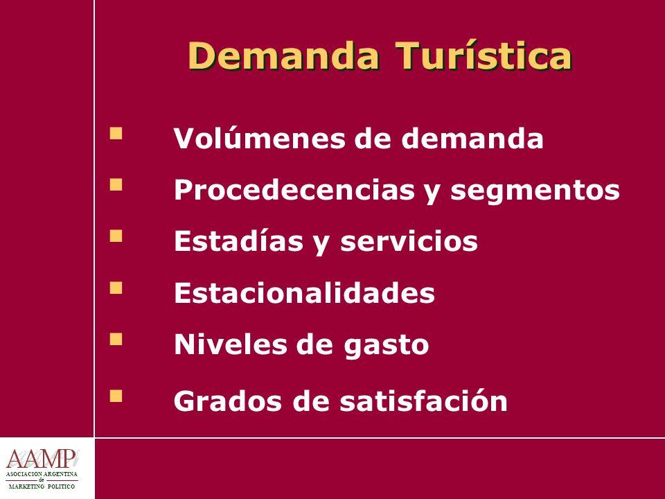 Demanda Turística Volúmenes de demanda Procedecencias y segmentos
