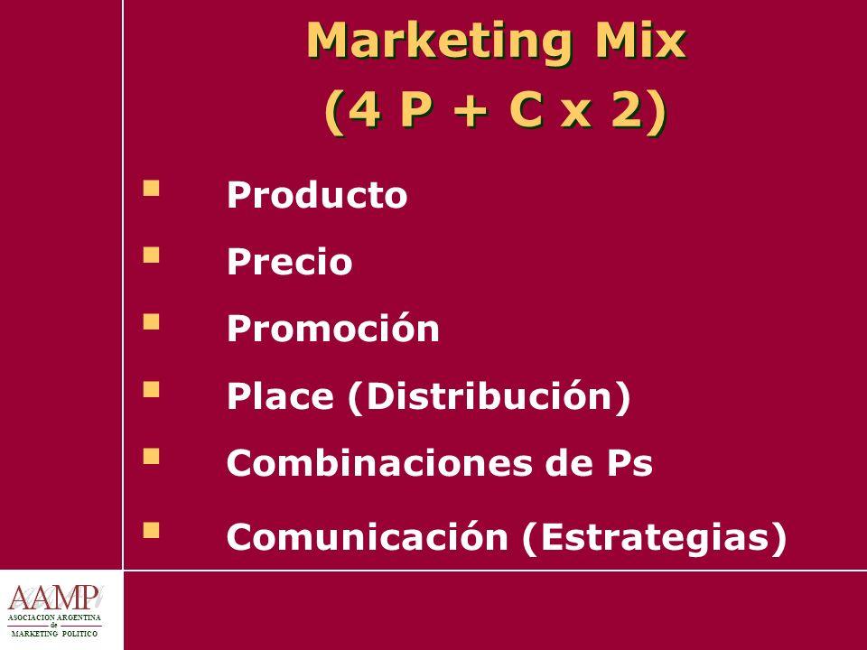 Marketing Mix (4 P + C x 2) Producto Precio Promoción