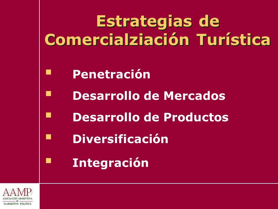 Estrategias de Comercialziación Turística