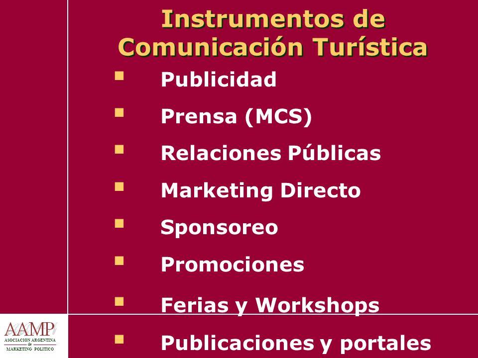 Instrumentos de Comunicación Turística
