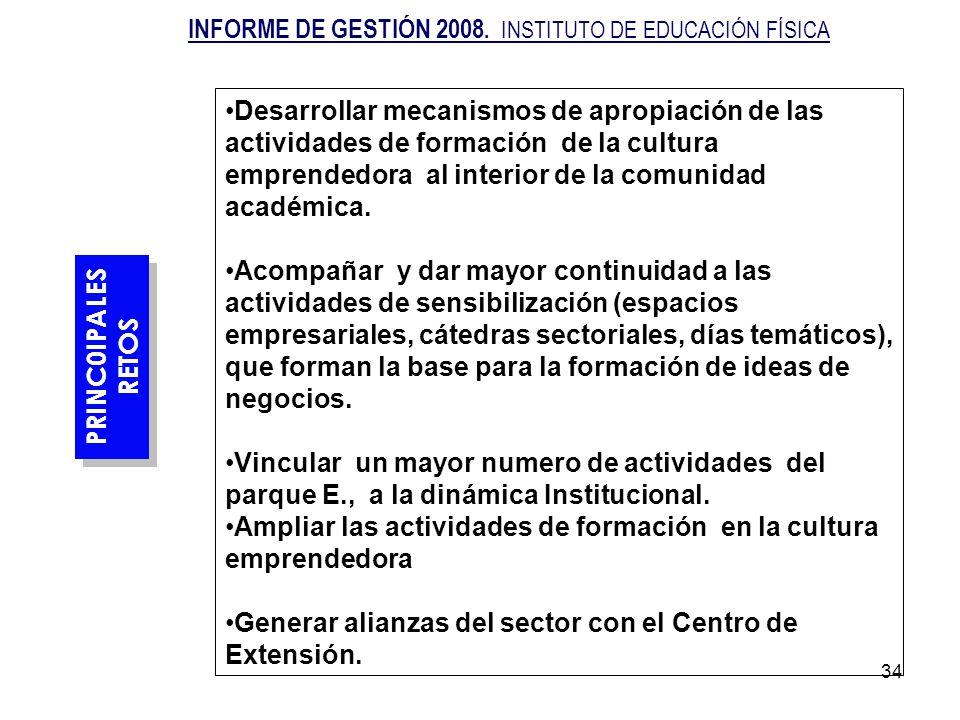 INFORME DE GESTIÓN 2008. INSTITUTO DE EDUCACIÓN FÍSICA