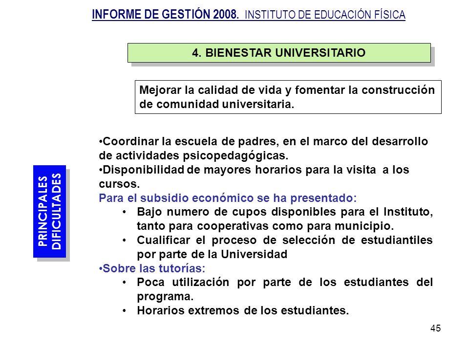 4. BIENESTAR UNIVERSITARIO PRINCIPALES DIFICULTADES