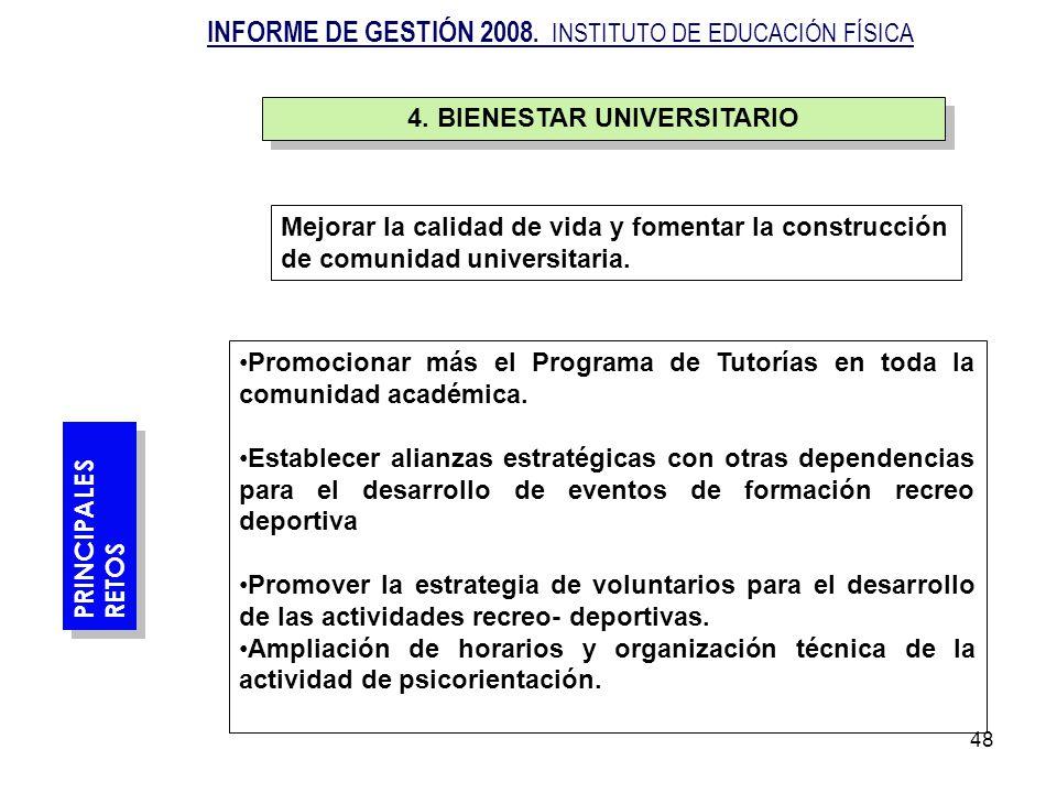 4. BIENESTAR UNIVERSITARIO