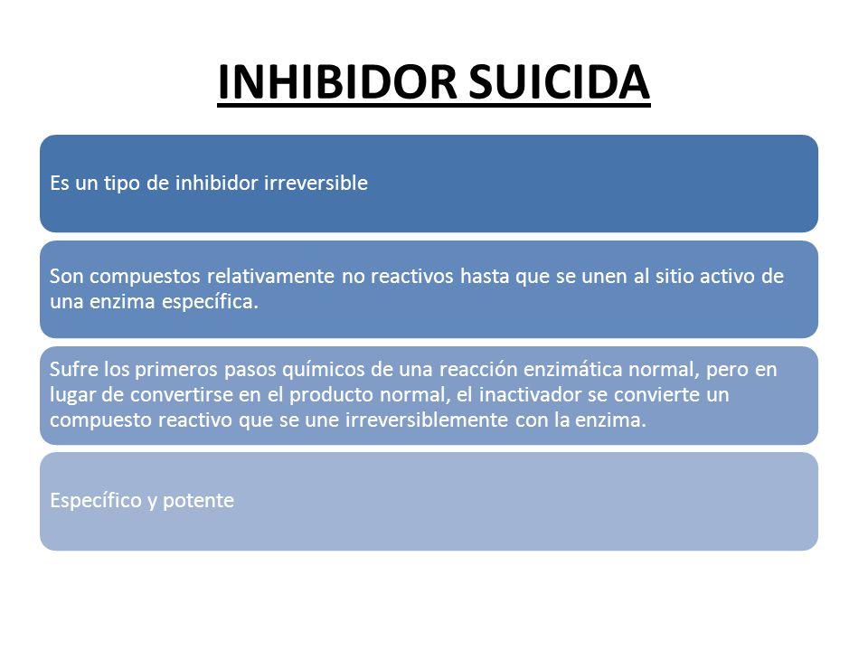INHIBIDOR SUICIDA Es un tipo de inhibidor irreversible