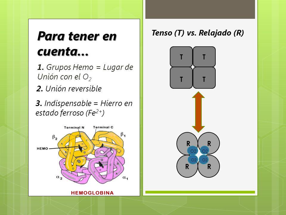 Tenso (T) vs. Relajado (R)