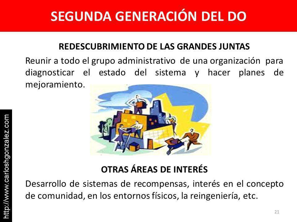 SEGUNDA GENERACIÓN DEL DO