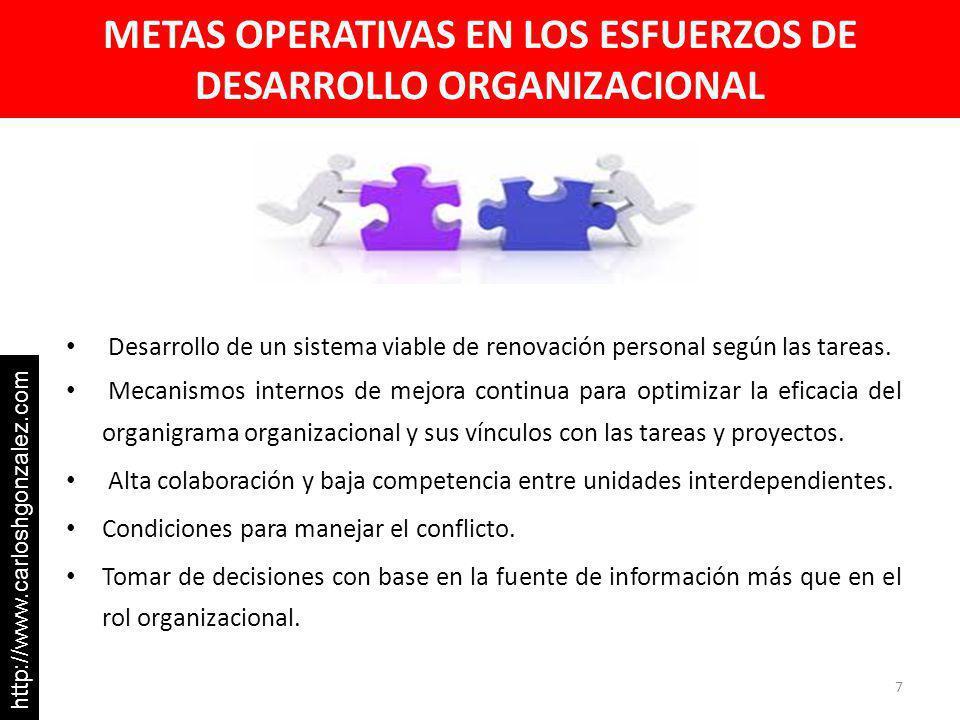 METAS OPERATIVAS EN LOS ESFUERZOS DE DESARROLLO ORGANIZACIONAL