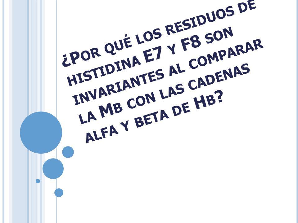 ¿Por qué los residuos de histidina E7 y F8 son invariantes al comparar la Mb con las cadenas alfa y beta de Hb