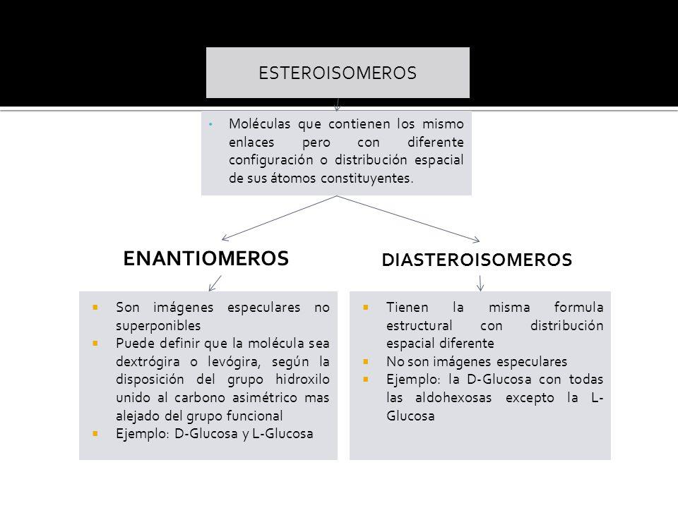 ENANTIOMEROS DIASTEROISOMEROS ESTEROISOMEROS