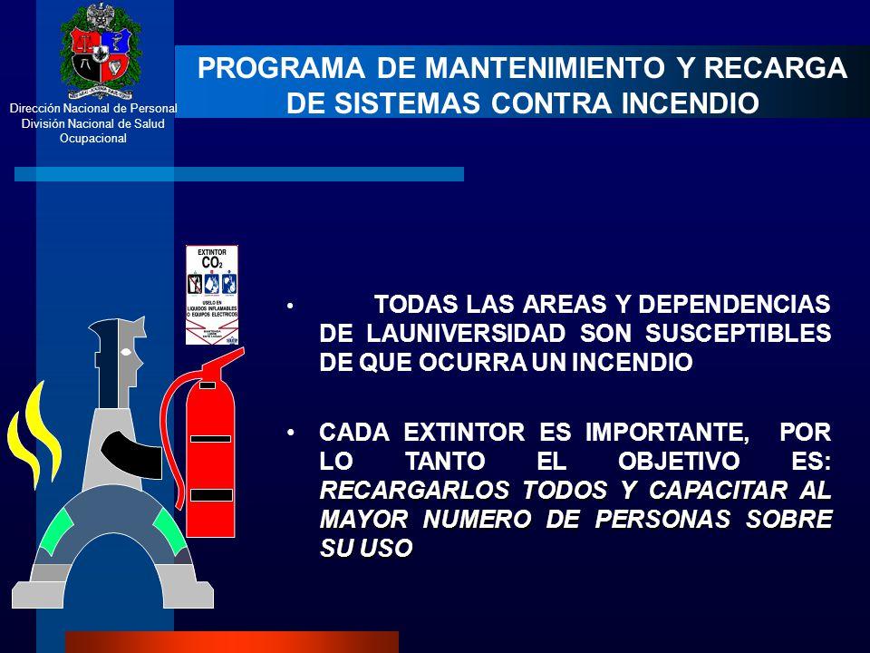 PROGRAMA DE MANTENIMIENTO Y RECARGA DE SISTEMAS CONTRA INCENDIO