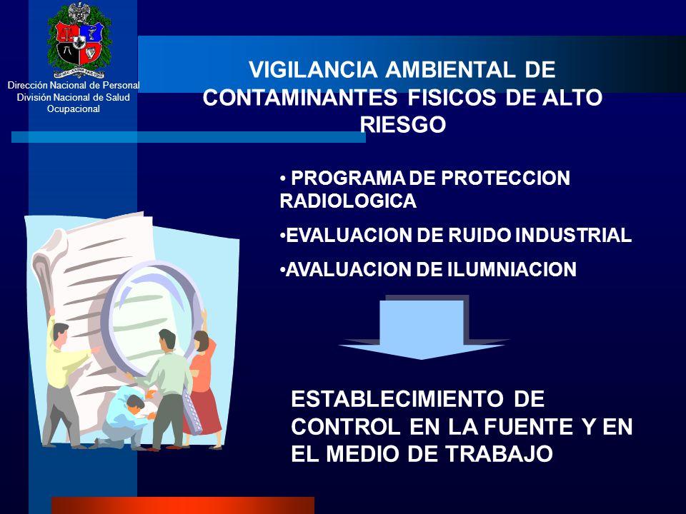 VIGILANCIA AMBIENTAL DE CONTAMINANTES FISICOS DE ALTO RIESGO