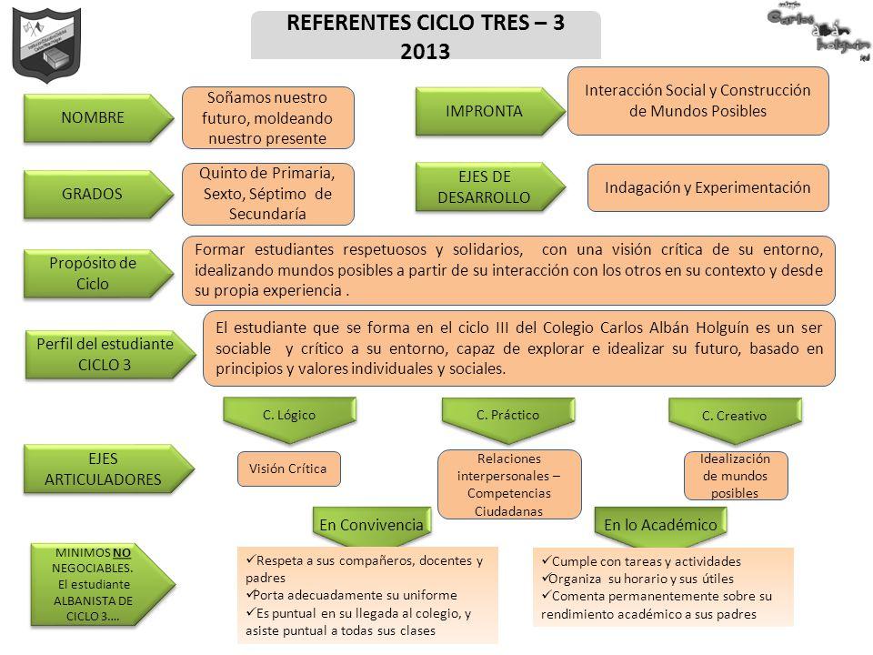 REFERENTES CICLO TRES – 3 2013
