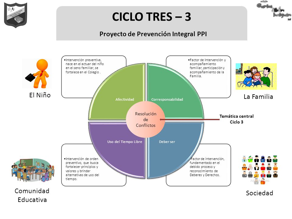 Proyecto de Prevención Integral PPI