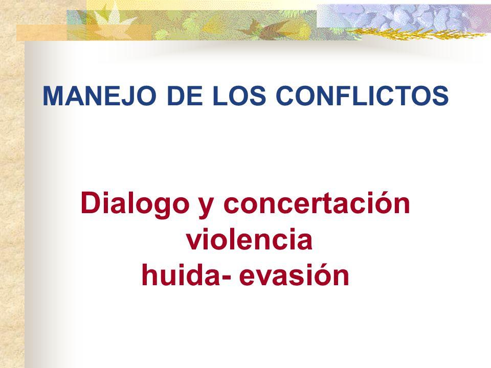 MANEJO DE LOS CONFLICTOS
