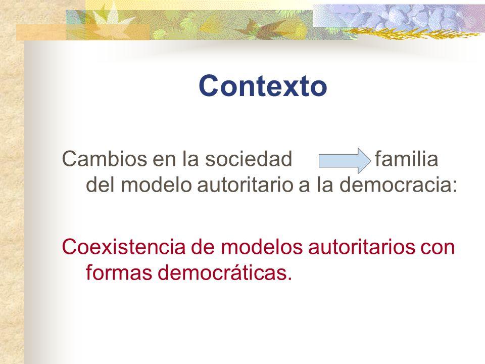 Contexto Cambios en la sociedad familia del modelo autoritario a la democracia: