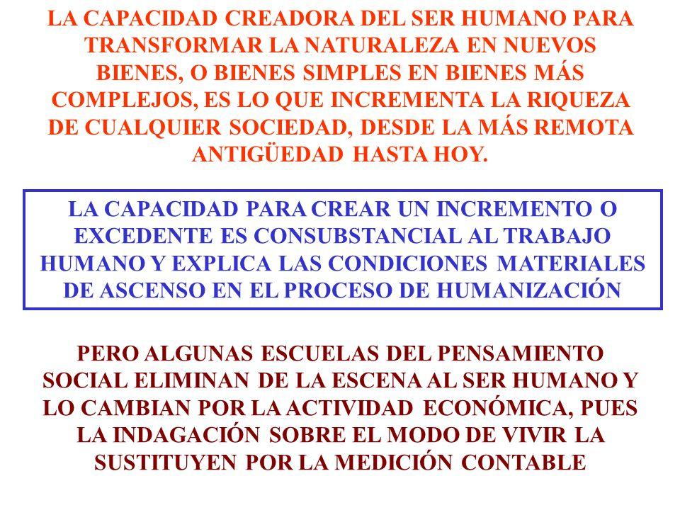 LA CAPACIDAD CREADORA DEL SER HUMANO PARA TRANSFORMAR LA NATURALEZA EN NUEVOS BIENES, O BIENES SIMPLES EN BIENES MÁS COMPLEJOS, ES LO QUE INCREMENTA LA RIQUEZA DE CUALQUIER SOCIEDAD, DESDE LA MÁS REMOTA ANTIGÜEDAD HASTA HOY.