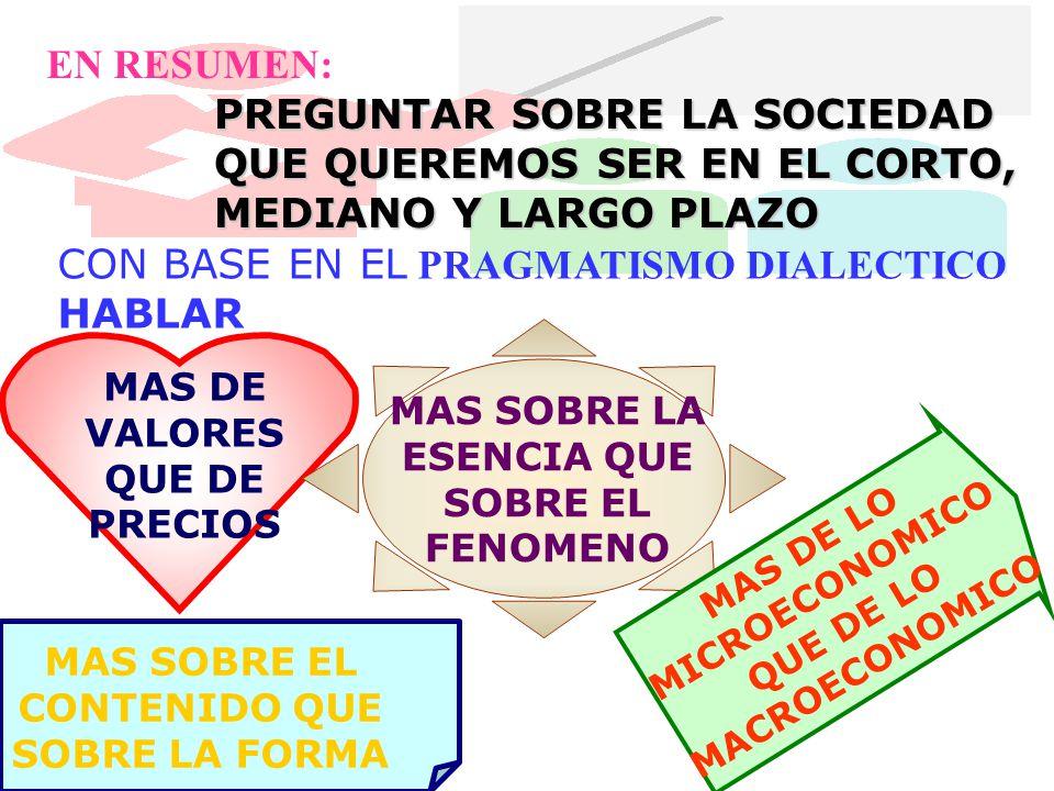 CON BASE EN EL PRAGMATISMO DIALECTICO HABLAR
