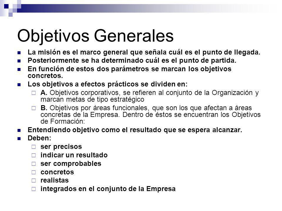 Objetivos Generales La misión es el marco general que señala cuál es el punto de llegada.