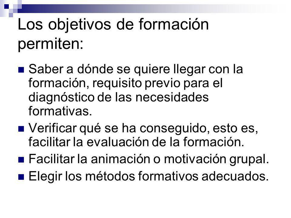 Los objetivos de formación permiten: