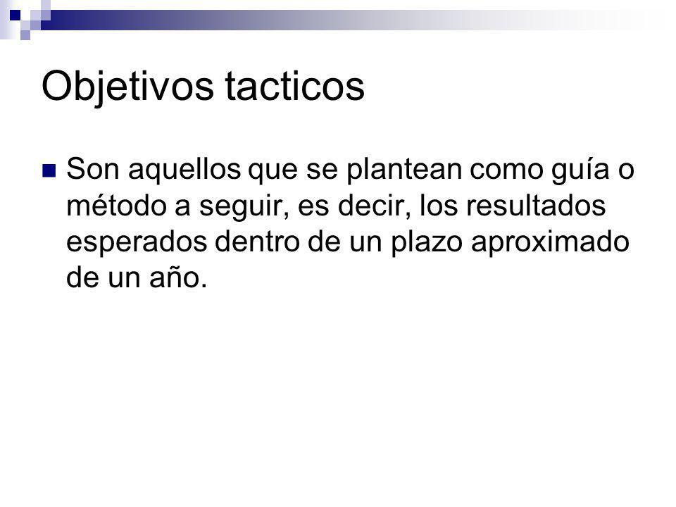 Objetivos tacticos