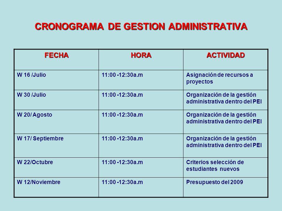 CRONOGRAMA DE GESTION ADMINISTRATIVA