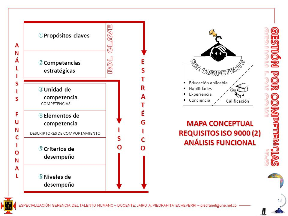 MAPA CONCEPTUAL REQUISITOS ISO 9000 (2)