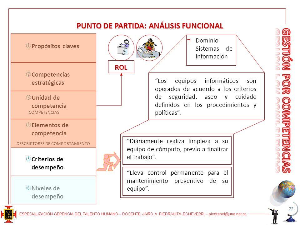 PUNTO DE PARTIDA: ANÁLISIS FUNCIONAL