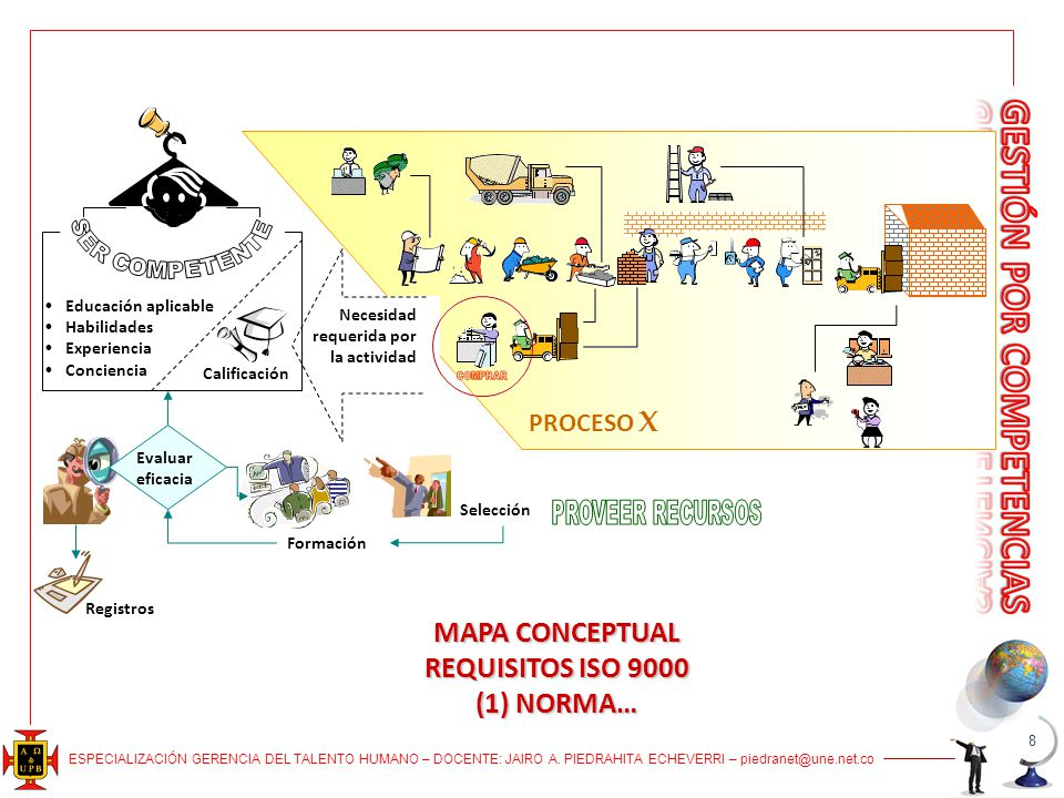 MAPA CONCEPTUAL REQUISITOS ISO 9000